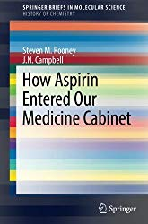 How Aspirin Entered Our Medicine Cabinet (SpringerBriefs in Molecular Science)