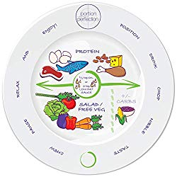 Bariatric Portion Control Melamine Plate 8″ For Weight Loss Surgery And Monitored Eating. Visual Tool For Adults With Protein, Carbohydrate And Vegetable Sectioned Plates By Dietitian Amanda Clark